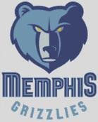 Memphis Grizzlies Cross Stitch Chart Pattern