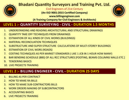 Quantity Survey Training Center Bhadanis kolkata delhi ghaziabad