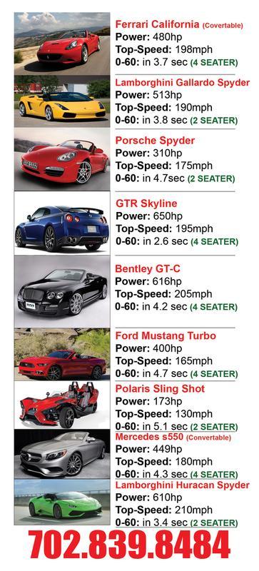 Affordable Dream Drive Las Vegas Nevada Ford Mustang Gt Polaris Lsing Shot Bently Gt C Porsche Spyder Gtr Skyline Lambroghini Gallardo Spyder