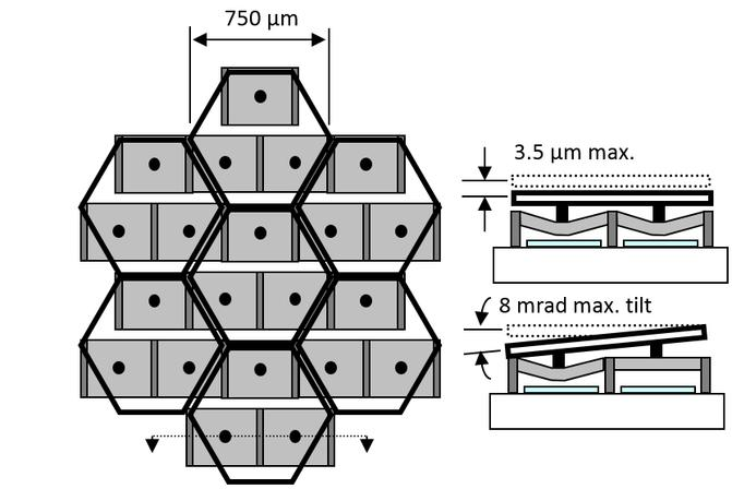Diagram of the Hex Deformable Mirror tip/tilt facesheet actuators