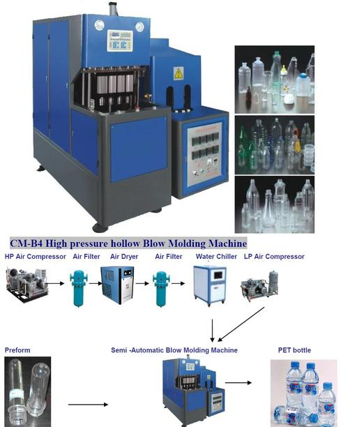 bottle blowing machine 4 cavities