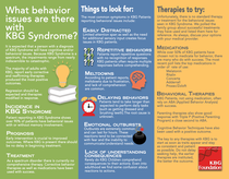 Behavior in KBG Syndrome