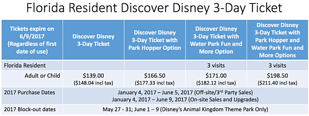 How much does parking at Disney World cost? Onsite guests. Although parking at Disney World resorts used to be free, Disney started charging for it with bookings made March 21, , and beyond.