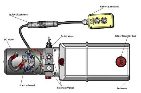 boat starter solenoid wiring diagram top shelf trailers - dump trailer troubleshooting, dump ...