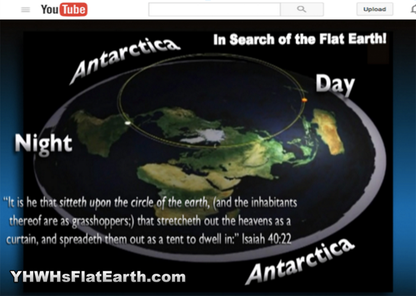 Yhwhs flat and stationary earth click the photo to download nasas pdf linear flight read the proof for yourselves gumiabroncs Choice Image
