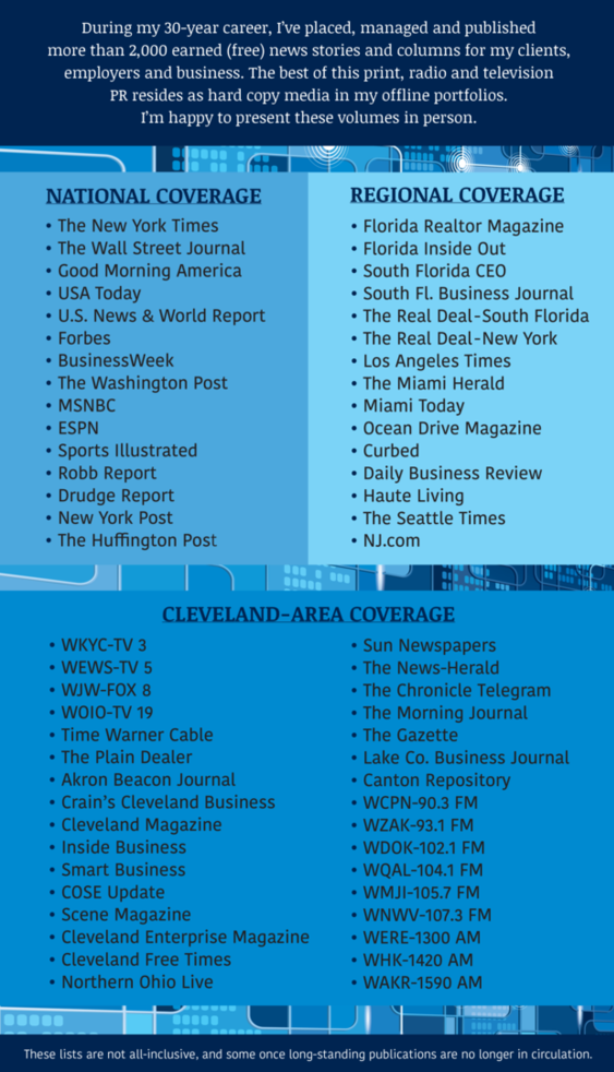Media Coverage by Nicki Artese, Cleveland Marketing/PR Consultant & Coach