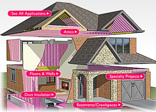 Insulation Services Owen Corning