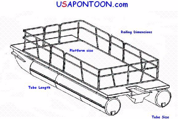 Pontoon Size And Pricing