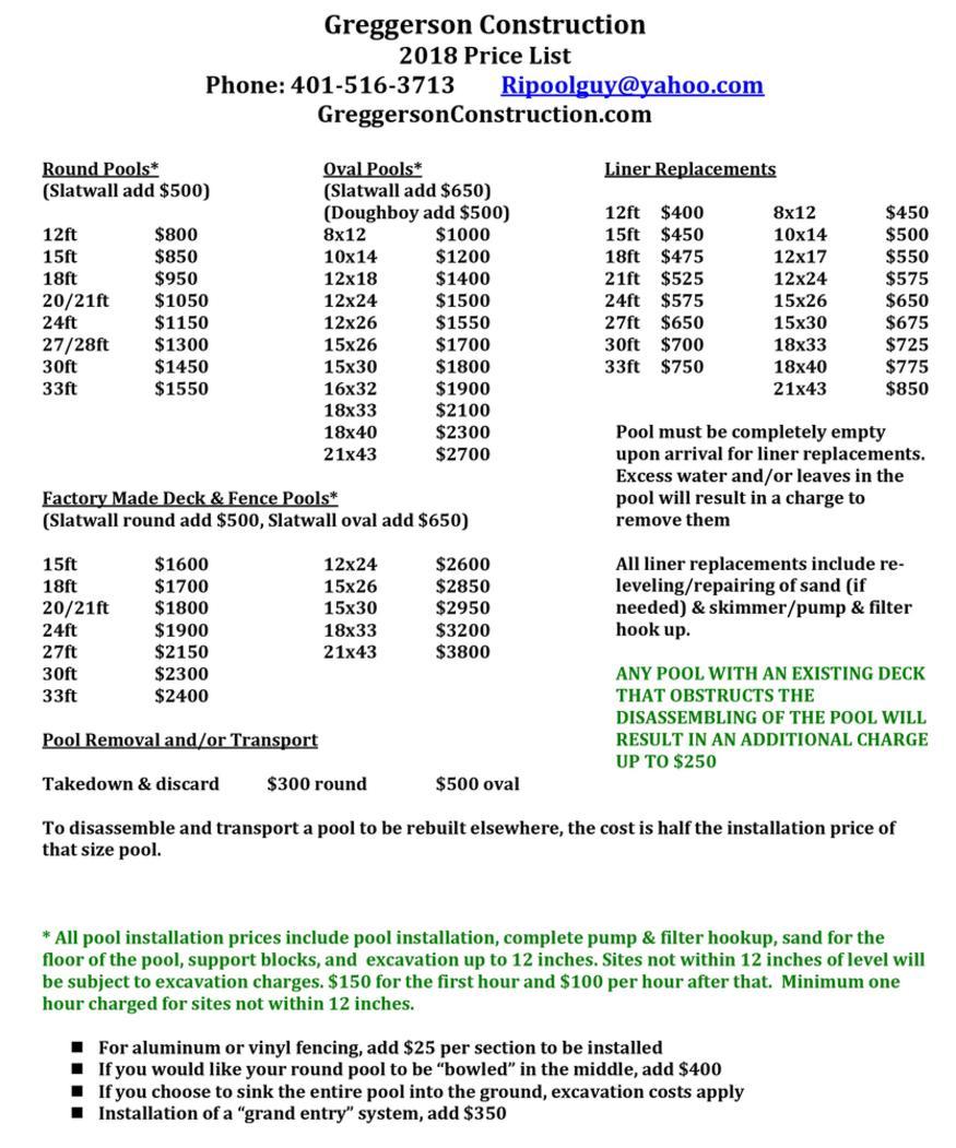 contractsprice list