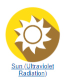 NWS Ultraviolet Radiation