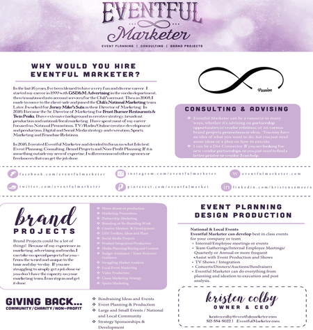 Final Eventful Marketer Infogrpahic