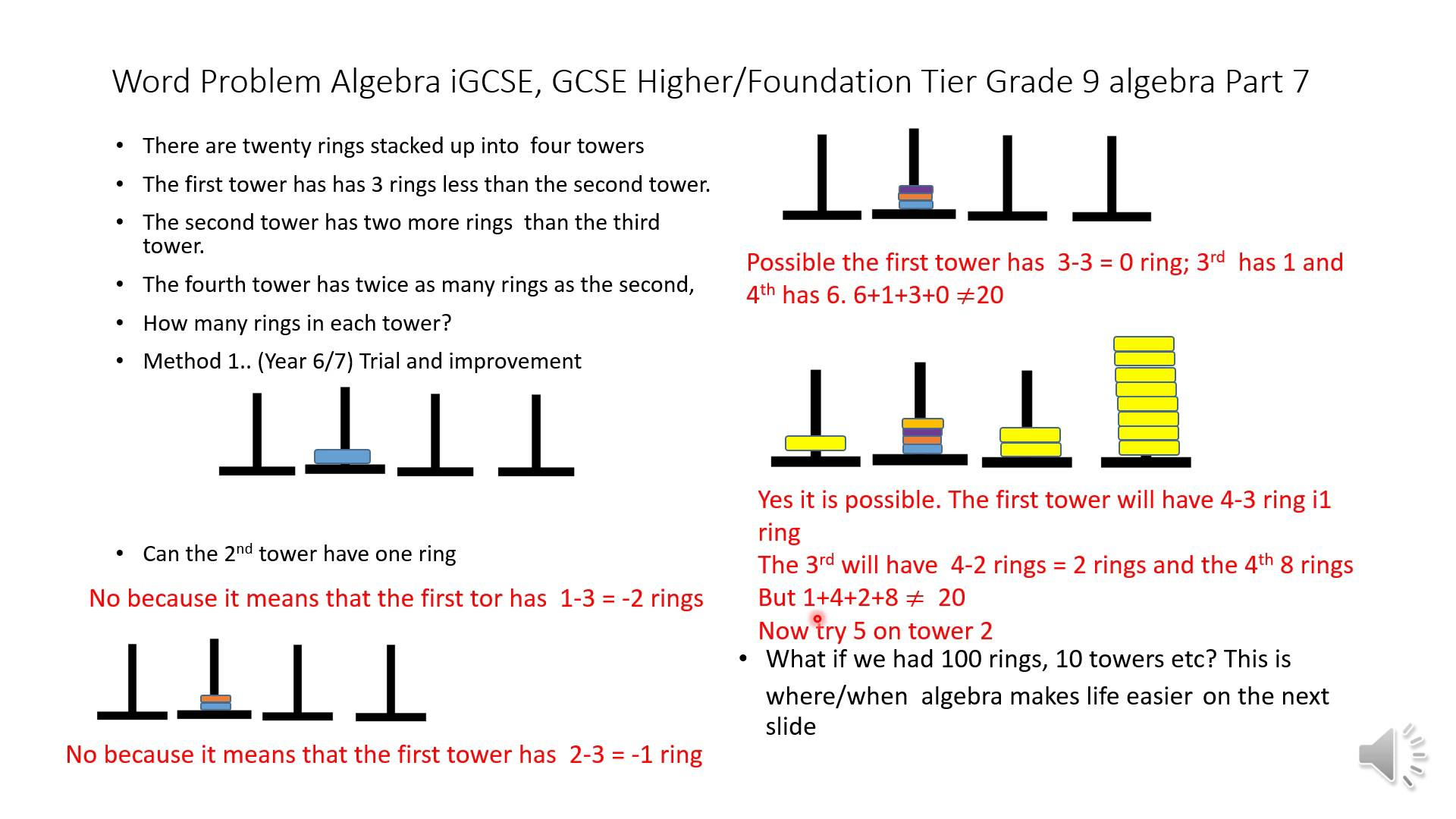 Math And Science Algebra 1 This Would Be Part C Ofsection 2 Electricity Of The Igcse Physics