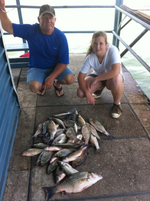 Lake ray hubbard fishing guide white bass fishing publicscrutiny Images