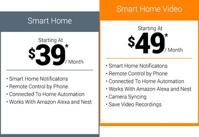 Vivint Smart Home Packages & Pricing