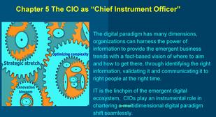 CIO as Chief Instrument officer