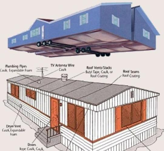 Mobile Homes Manufactured Trailers RV