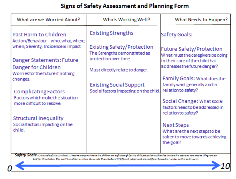 4222 306 health safety Hsc037 - promote and implement health and safety in health and social care (unit 8) the 9 learning outcomes covered within this hsc037 resource are: 1.