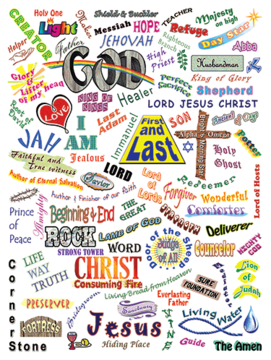 Who He Is, Names of God Poster