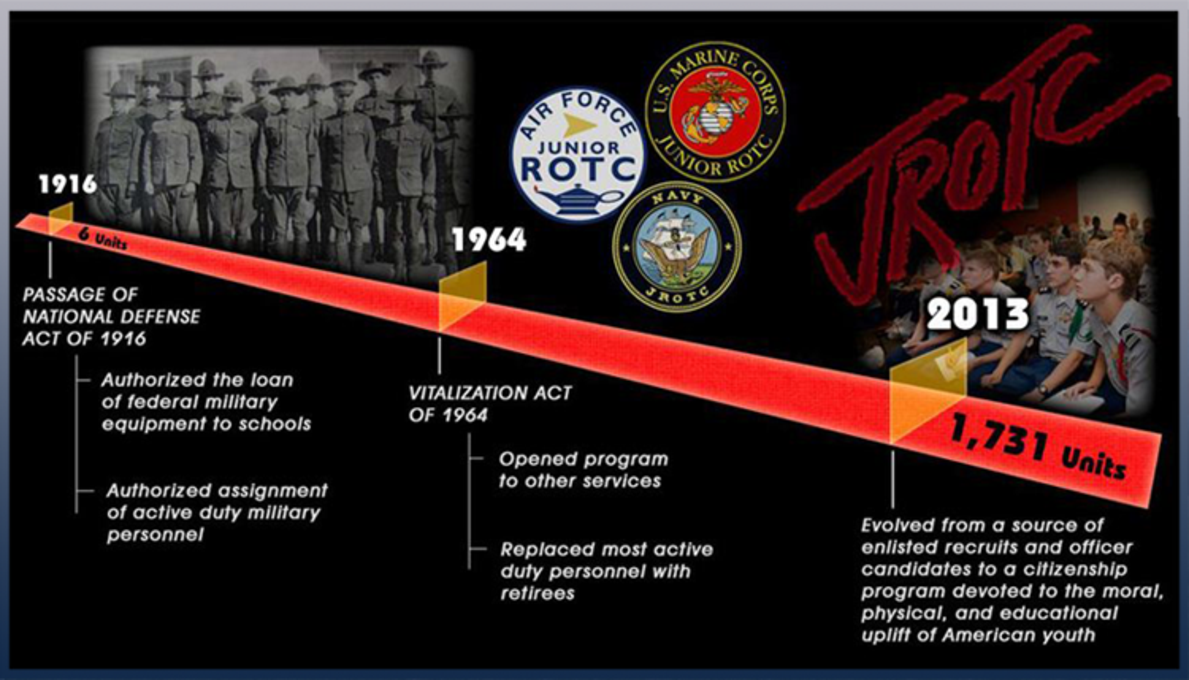 ROTC as an evaluated organization   JMC        Competitor Analysis     beksanimports com