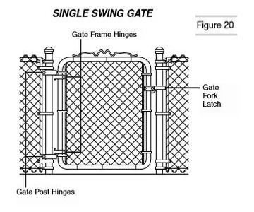 hanging single gate