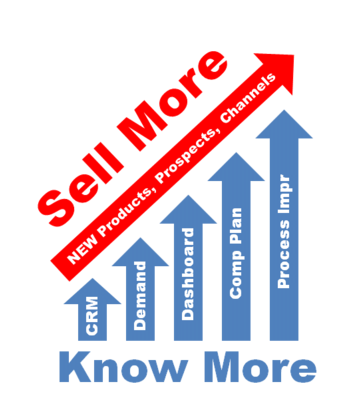 Sell more know more home page for More com
