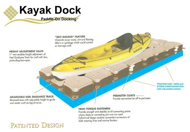 Kayak Dock Kayak Dock Kayak Accessories Kayak Docks