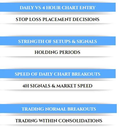 4 hour forex trading license