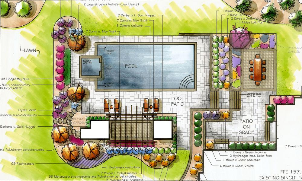 Allure Design Landscape Architecture