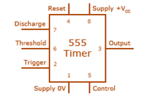 Pin Configuration of 555 timer I.C