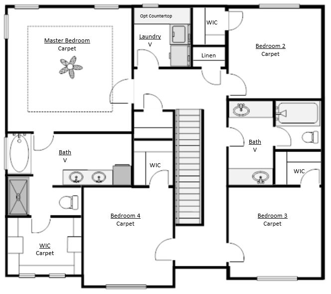 Enchanting the perfect house plan contemporary best for Perfect house plan