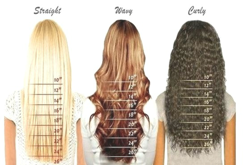 Please See Chart Below For Info On All The Extensions Type Note That Some May Alter Appearance Of Your Texture And Or Color If You