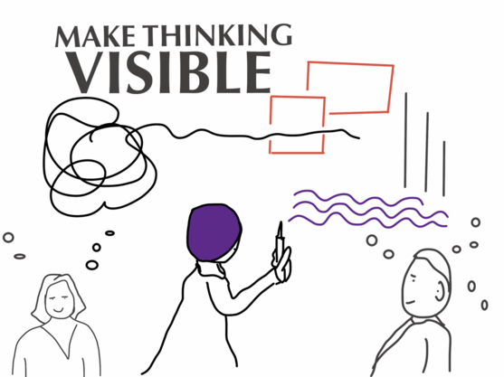 VisibleThinking Consulting