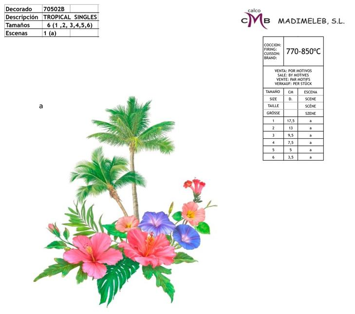 Tropical Ceramic decals by Calcodecal