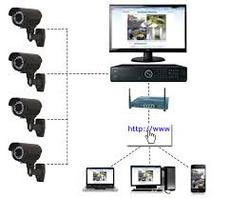CCTV Camera system for Societies