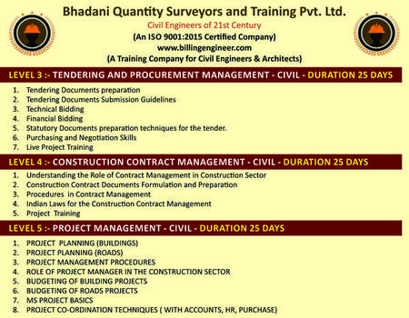 Bhadani Quantity Surveying Rajasthan