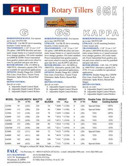 Falc Models G GS Kappa Specifications US
