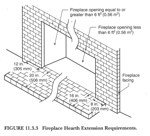 chimney code hearth extentions