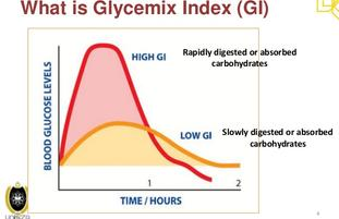 Glaxemix Index Chart- How food combination affects sugar blood raisins