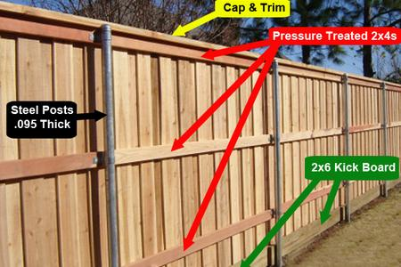 Alliance Fence Company Wood Fence Styles Fence