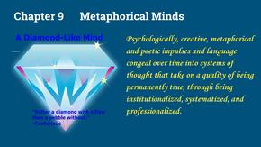 digital mind, thinking, metaphor