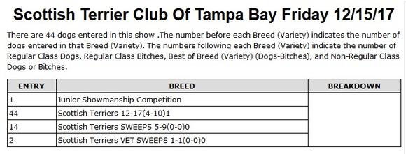 Scottish Terrier Club Of Tampa Bay STCTB 2017 Specialty Show And