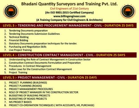 BILLING TENDERING PROCUREMENT COURSE FOR CIVIL ENGINEERS KOLKATA DELHI UTTAR PRADESH