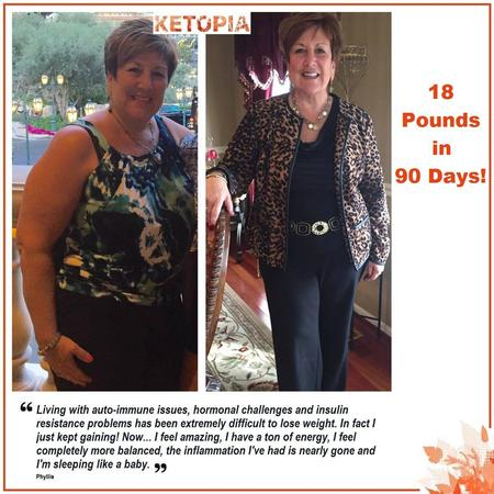 Gc75 weight loss