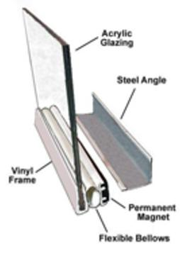 that actually snaps to the steel frame this creates a magnetic seal around the window much like a refrigerator door that is virtually air tight