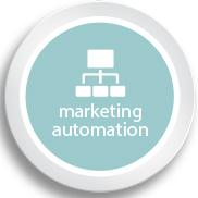 Digital Marketing Automation