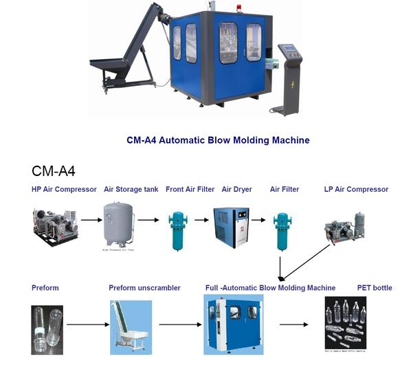 bottle blowing machine blow molding machine
