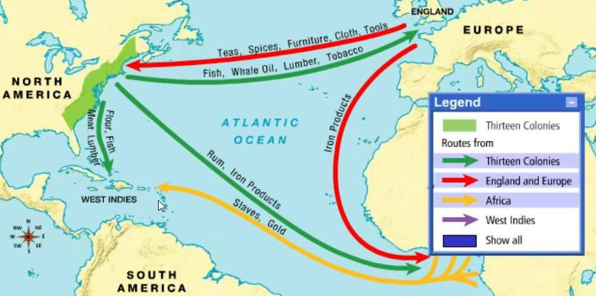 Image result for triangular trade diagram