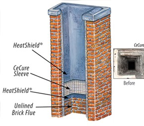 Century Chimney Sweep And Repair Chimney Liner Cost
