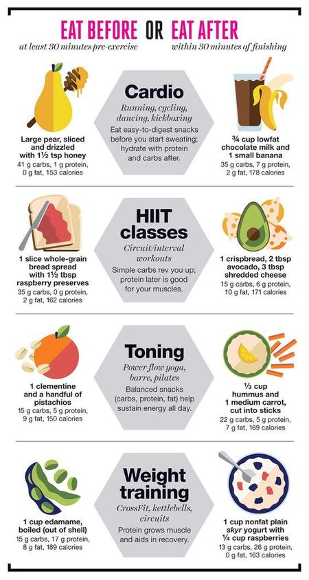 pre-workout, healthy snacks, fitness, clean eating, tranformation, lifestyle