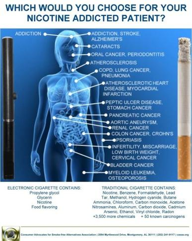 personal vaporizers a k a vaping is the newest smoking alternative to hit the market vaping is starting to grow very large throughout the u s and is